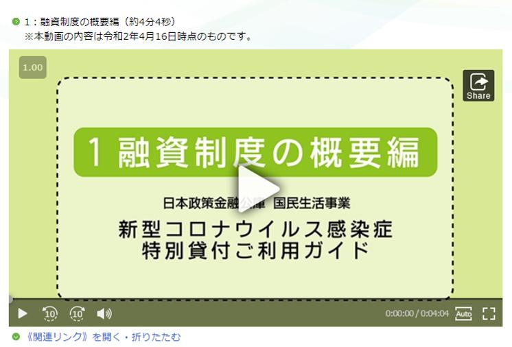 日本政策金融公庫の新型コロナ関連融資解説動画