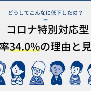 【34.0%】持続化補助金の採択率が大幅低下!理由と次回以降の見通し
